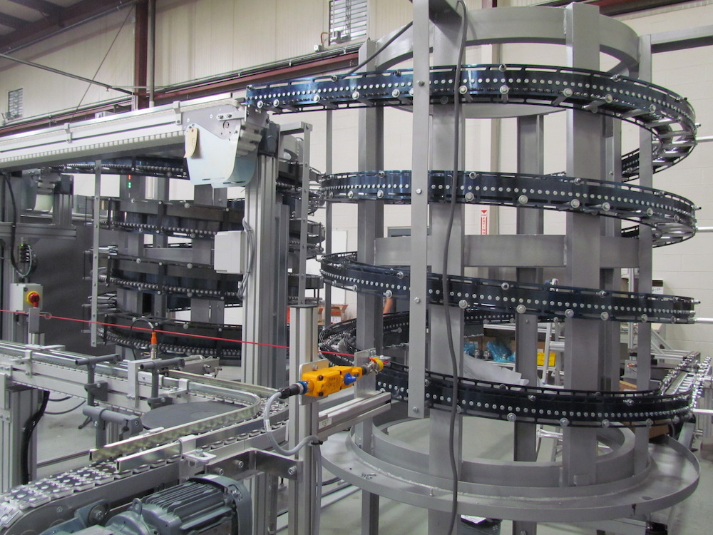 Overhead conveyors with elevators & spiral ramps